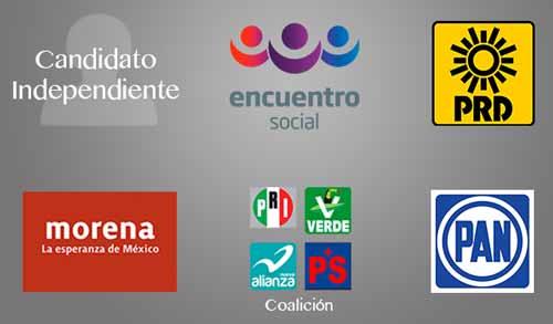 candidatos_partidos